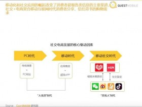 小红书运营:小红书从0到1至2亿用户的增长路径!
