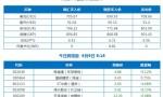 6月9日跨境电商(资讯)