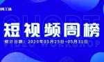 短视频周榜   纯情阿伟抖音单周涨粉249万;周杰伦入驻快手引热议