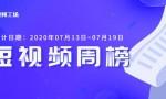 """""""疯产姐妹""""两周涨粉380万;快手推短剧分账模式   短视频周榜"""
